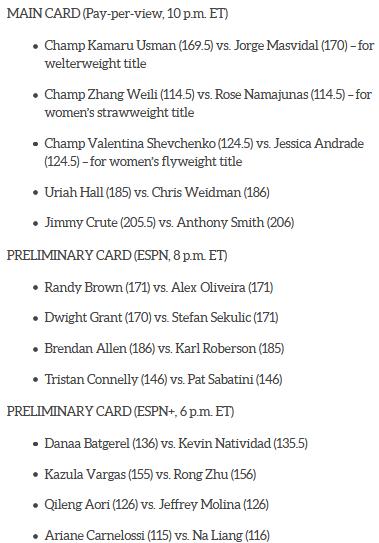 پیش نمایش  رویداد :  UFC 261: Błachowicz vs. Adesanya-لینک پخش زنده  اضافه شد