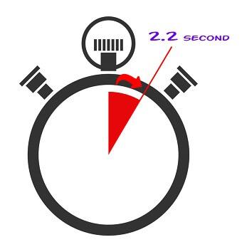 افزایش 10 میلیون دانلود فایرفاکس تنها با افزایش 2.2 ثانیه ای سرعت وبسایت موزیلا