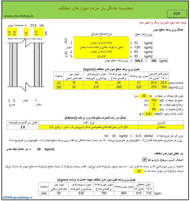 نمایی از محیط برنامه ، قسمت محاسبه حداقل بار مرده دیوارها