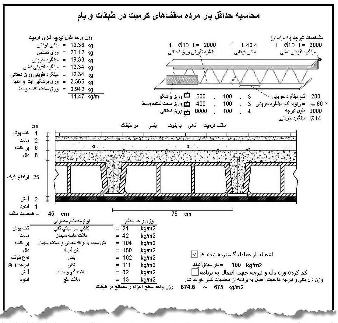 نمونه ای از خروجیPDF حداقل بار مرده سقف کرمیت