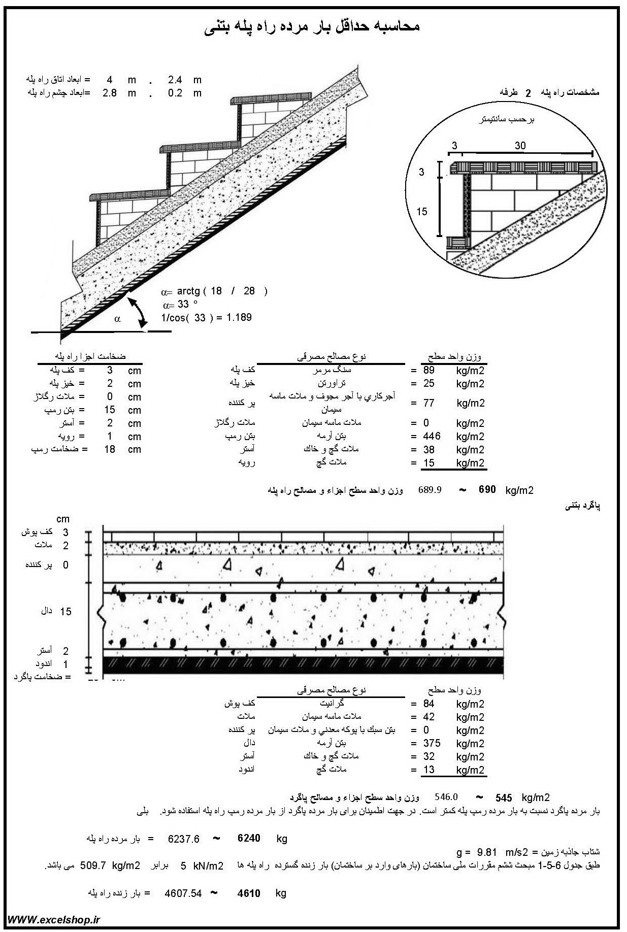 نمونهای از خروجیPDF حداقل بار مرده راه پله بتنی