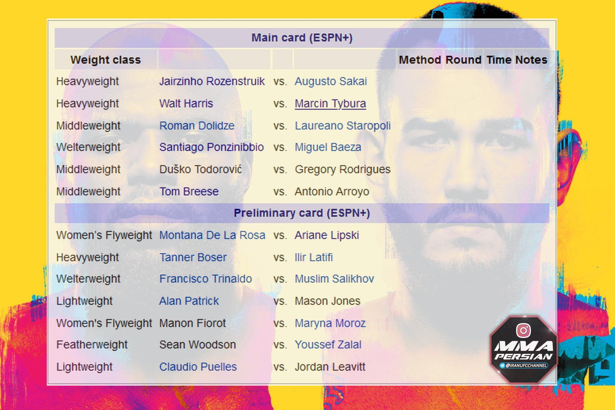 دانلود یو اف سی فایت نایت 189 | UFC Fight Night 189: Rozenstruik vs. Sakai