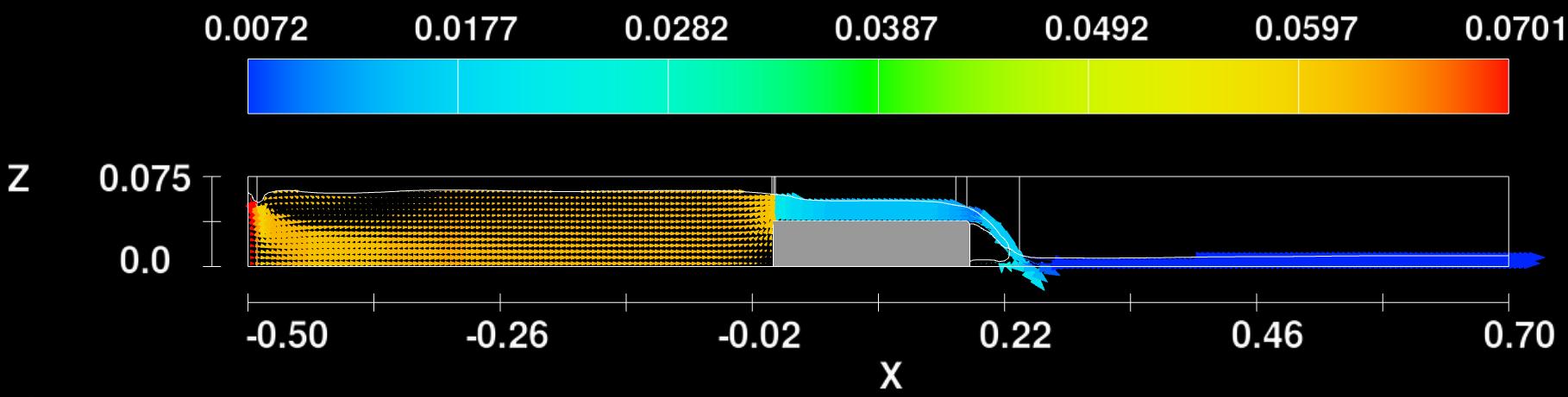 پروژه آماده شبیه سازی سرریز ذوزنقه ای با نرم افزار Flow-3D - کد 83