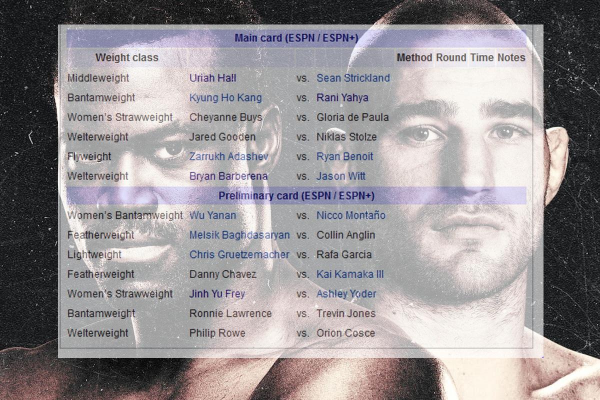 دانلود رویداد یو اف سی: UFC on ESPN 28 : Hall vs. Strickland