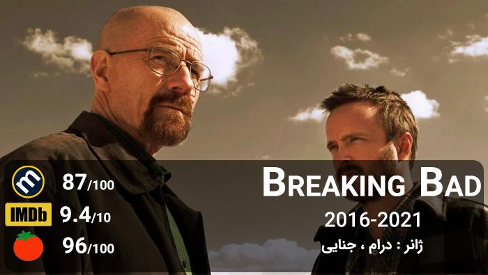 the_Breaking_bad_series.png