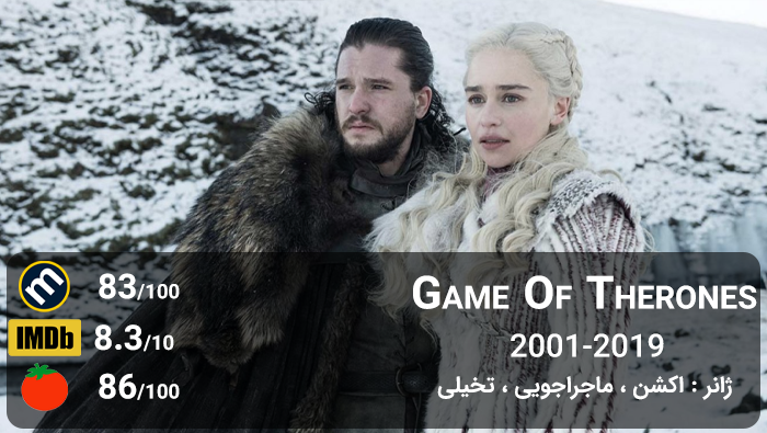 [تصویر:  the_Game_of_therones_series.png]
